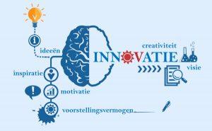Innovatief leren werken
